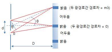 Copyright written by cha jae bok cjbword gmail com